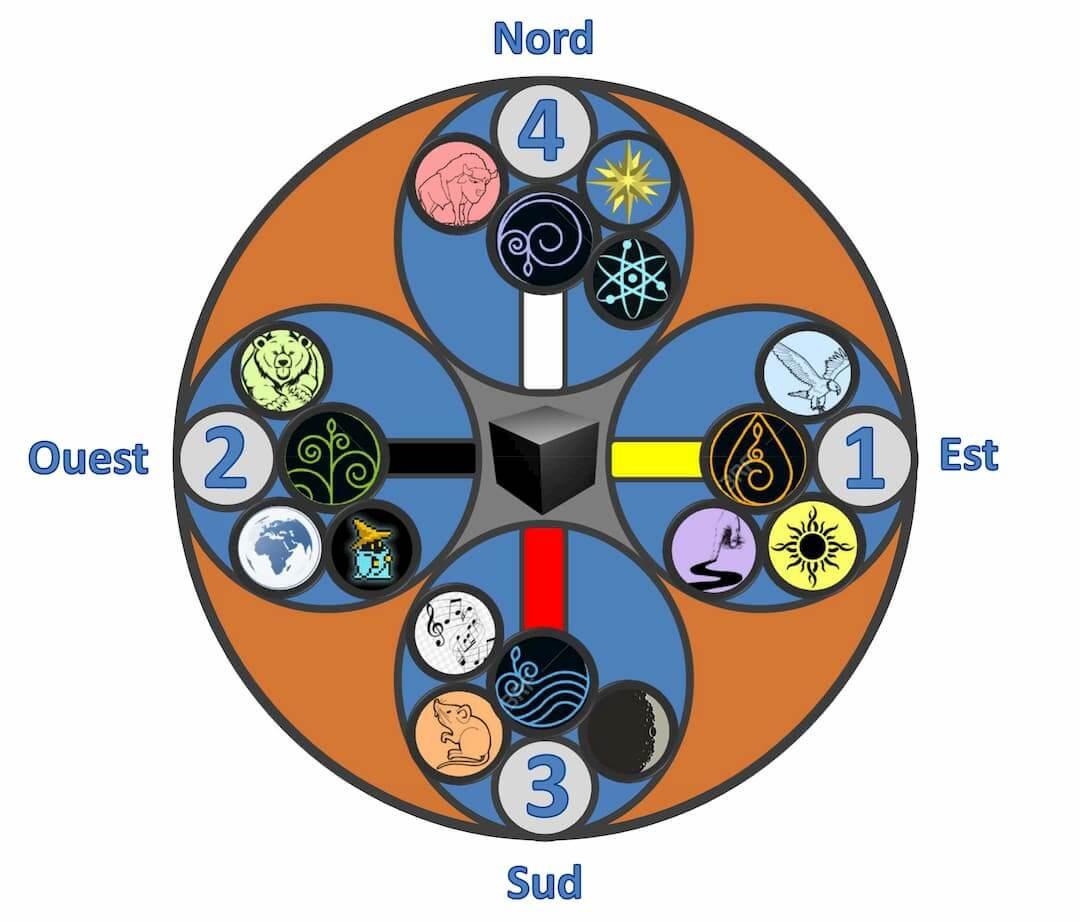 INEHO - La roue de Médecine Amérindienne, une cosmologie ancestrale
